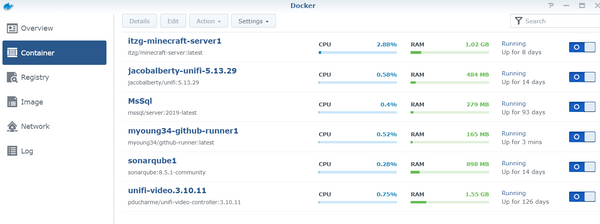 Migrating from Synology Docker to K8s